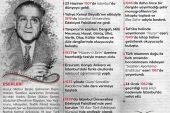 Türk edebiyatında bir çınar: Ahmet Hamdi Tanpınar
