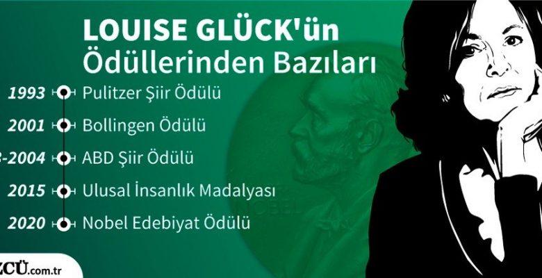 Nobel Edebiyat Ödülü'nü kazanan Louise Glück: